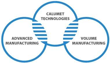 Calumet Electronics advanced manufacturing technologies